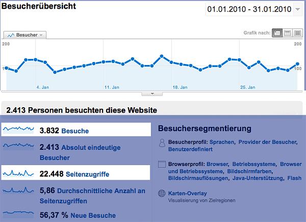 ekine-statistik-14.06.22
